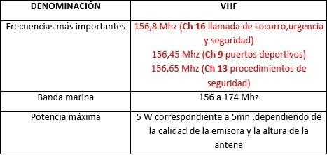 Radiocomunicaciones-1
