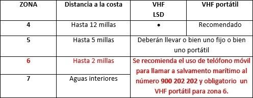 Radiocomunicaciones-4
