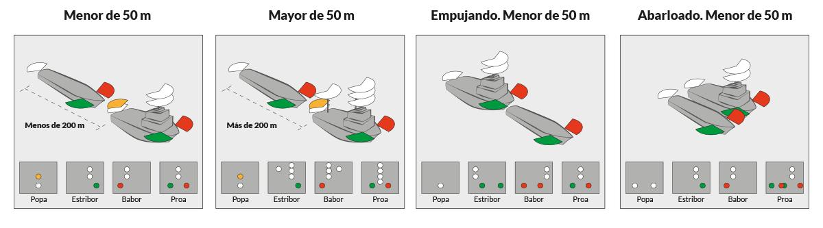 PNB - PER · RIPA - Regla 24 - Buques remolcando y empujando · Escola Port Barcelona