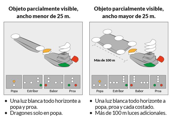 PNB - PER · RIPA - Regla 24 G - Buques remolcando y empujando · Escola Port Barcelona