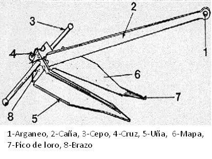 Temario-PNB-14