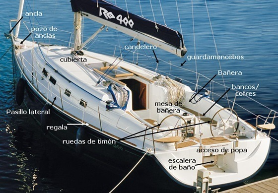 Temario-PNB-4