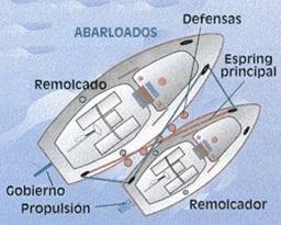 Temario-PNB-80