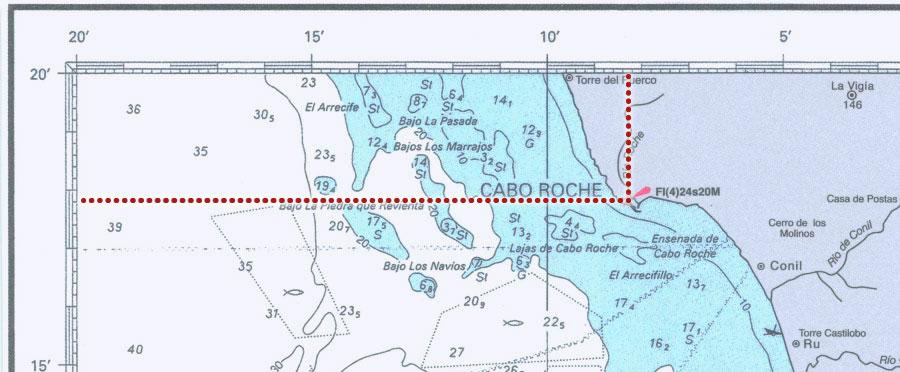 PER - Coordenadas - Carta del Estrecho - Escola Port
