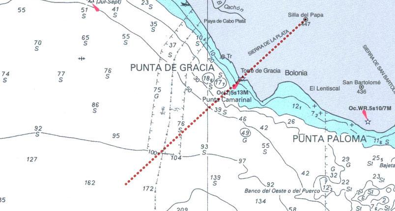 PER - Enfilación - Escola Port