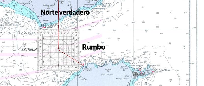PER - Rumbo Verdadero - Escola Port