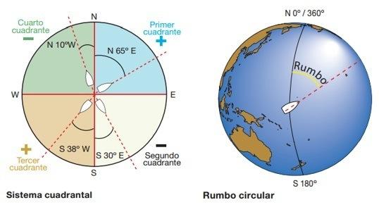 Temario-PER-101