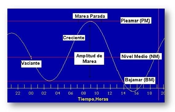 Temario-PER-131
