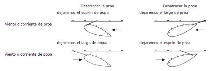 Temario-PER-8