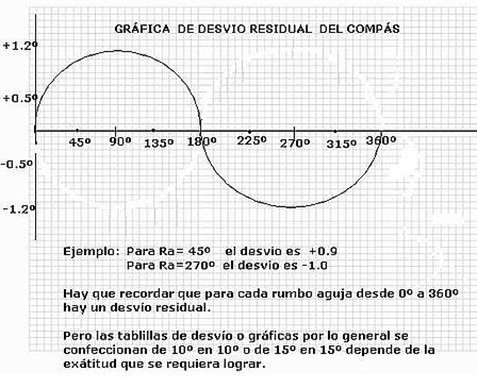 Temario-PER-94