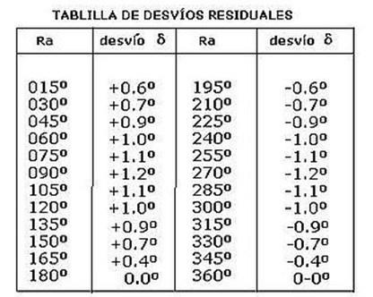 Temario-PER-95