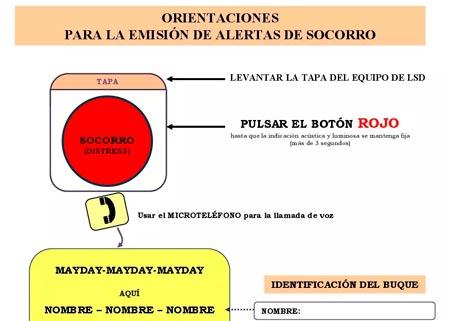Llamada de socorro curso ROCA - Escola Port