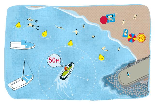 Fig11 – Zonas de bañistas - moto náutica – Escola Port | Formación Profesional del Mar