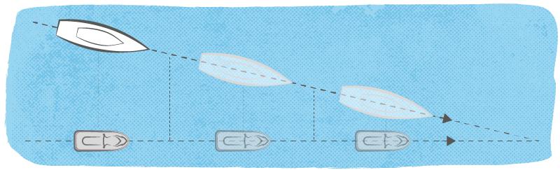 Fig16 – RIPA prevención de abordajes - moto náutica – Escola Port | Formación Profesional del Mar