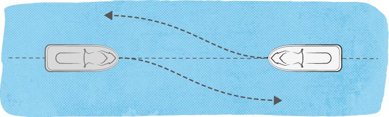 Fig18 – RIPA - situación de vuelta encontrada - moto náutica – Escola Port | Formación Profesional del Mar
