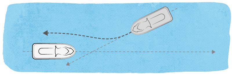 Fig19 – RIPA - situación de cruce - moto náutica – Escola Port | Formación Profesional del Mar
