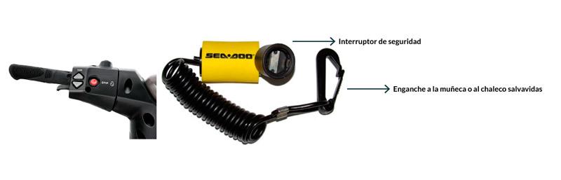 Fig3 - Interruptor de seguridad - moto náutica - Escola Port | Formación Profesional del Mar