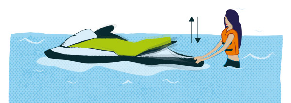 Fig9 – Hacer botar la moto náutica – Escola Port | Formación Profesional del Mar